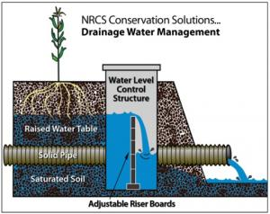 NRCS ag water drainage control structure